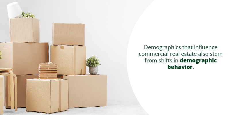Regional Population Demographics an
